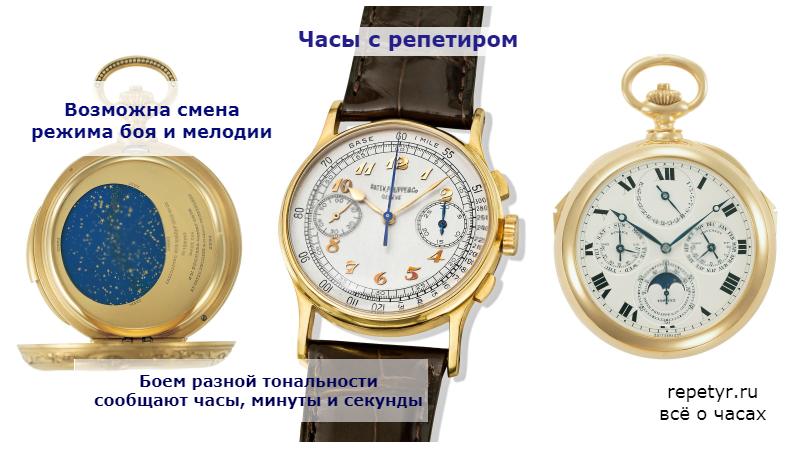 Часы с репетиром